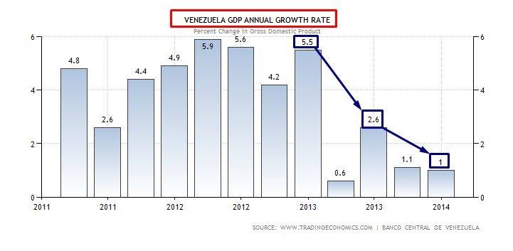 1 _ CRESCITA DEL PIL