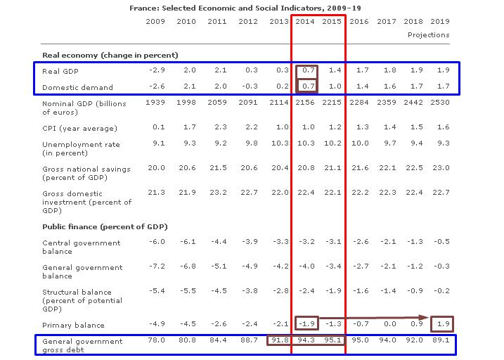 FRANCIA E IMF 1