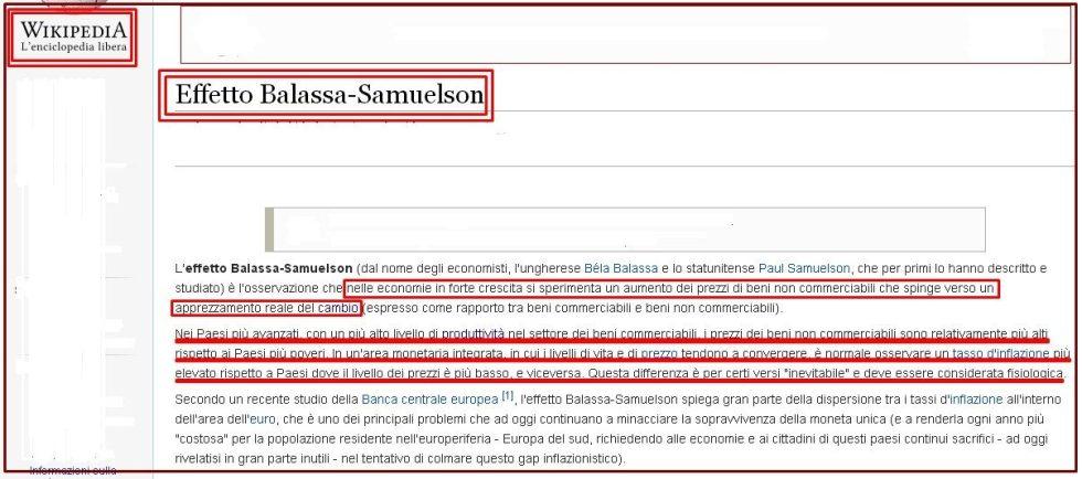 BALASSA SAMUELSON