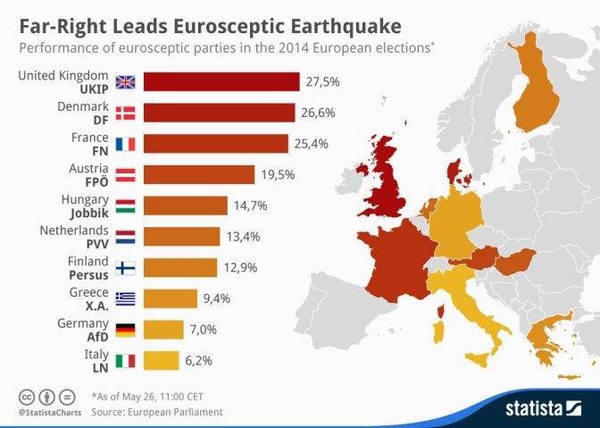 Eurosceptic_Earthquake_n