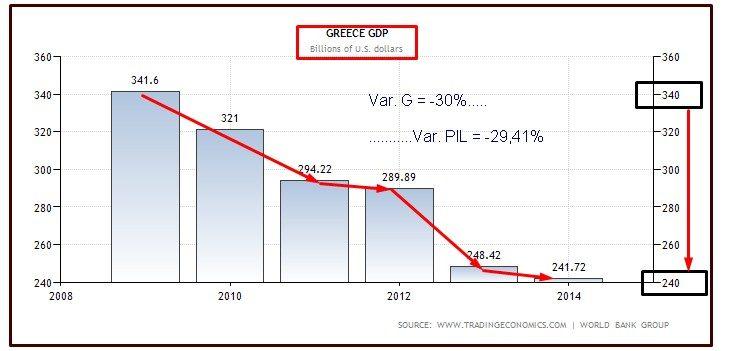 GRECIA PIL