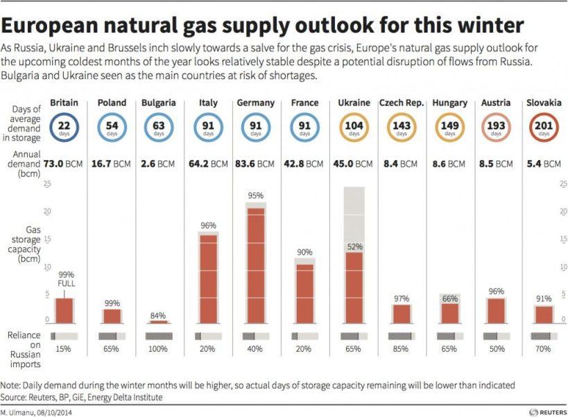 natural-gas-1024x753