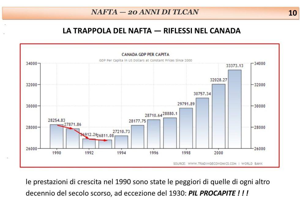 NAFTA 10