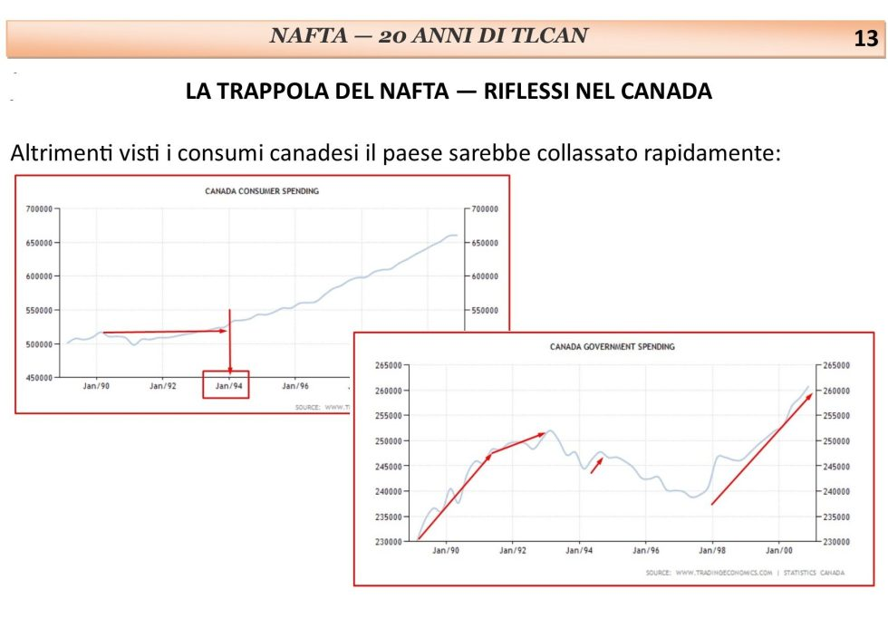NAFTA 13