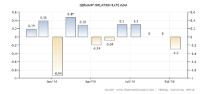 germany-inflation-rate-mom