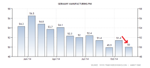 germany-manufacturing-pmi