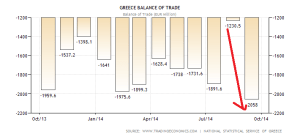 greece-balance-of-trade