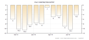 italy-construction-output (1)