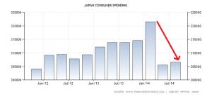 japan-consumer-spending