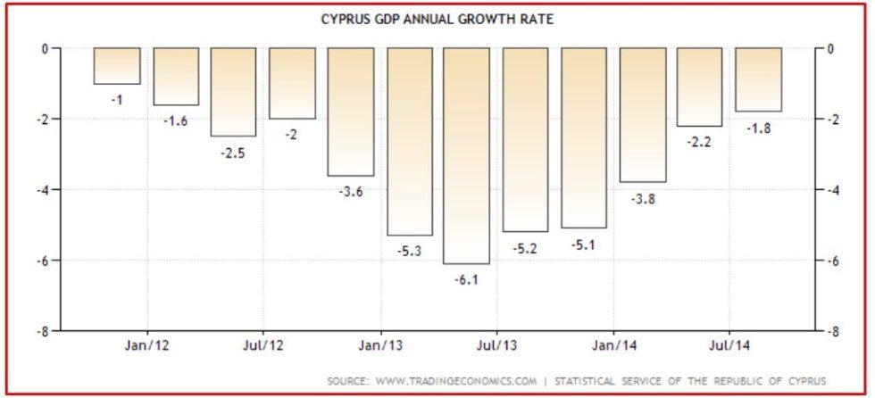 CYPRUS DECEMBER 4