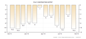 italy-construction-output (3)