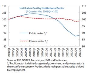 ULC Portogallo FMI