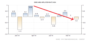euro-area-inflation-rate-mom (1)