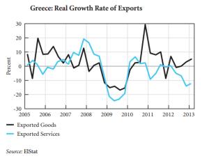 export Grecia