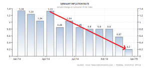 germany-inflation-cpi (3)