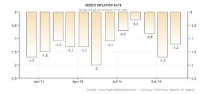 greece-inflation-cpi (2)