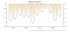 greece-inflation-cpi (2)