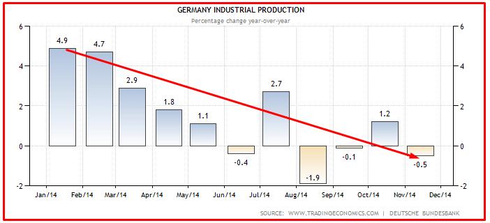GERMANIA PRODUZIONE INDUSTRIALE 2014