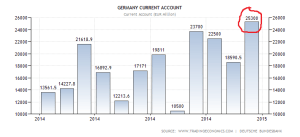 germany-current-account