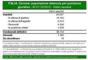 FireShot Pro Screen Capture #049 - 'Carcere_ i detenuti in Italia' - www_guida_redattoresociale_it_Scheda_aspx_id=370999