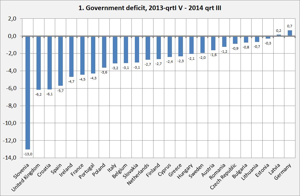 deficit221