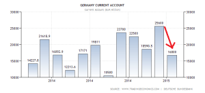 germany-current-account (1)