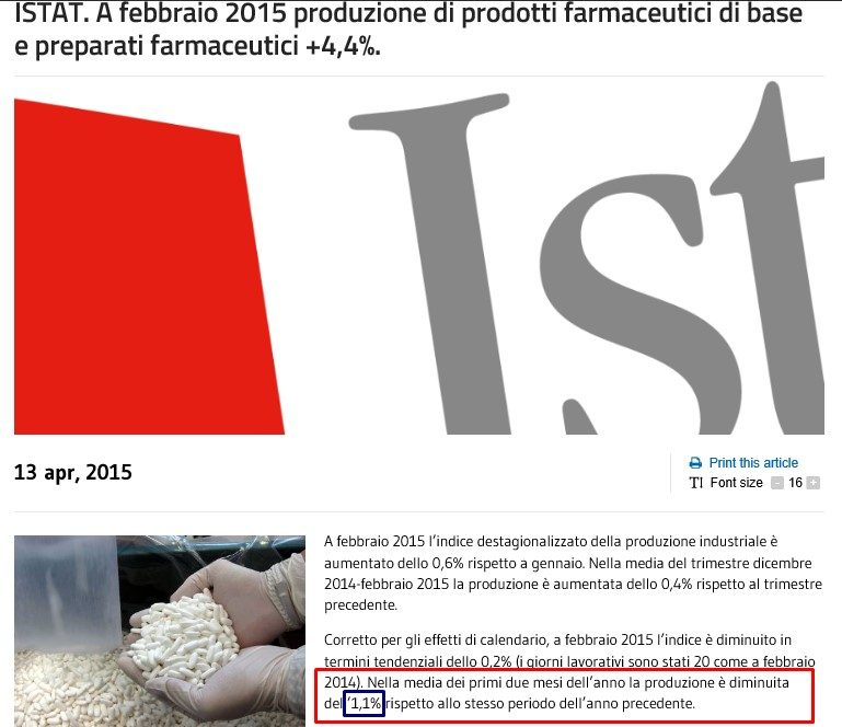 ISTAT PROD INDLE 1