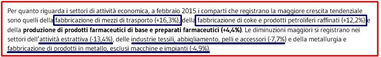 ISTAT PROD INDLE 2
