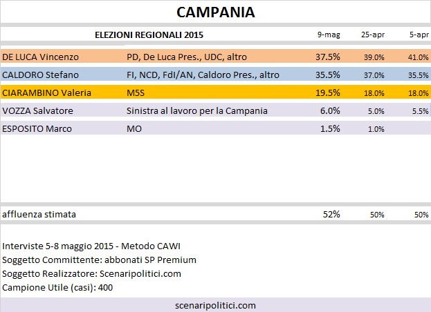 6_CAM