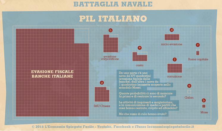 Battaglia-navale-01