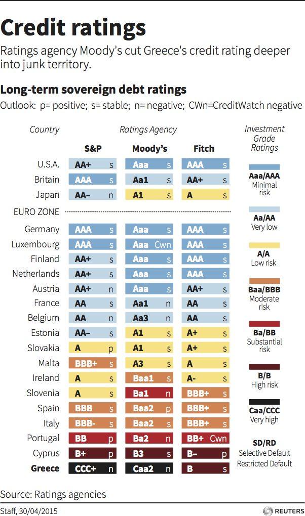 credit-ratingsmag15