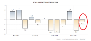italy-manufacturing-production (1)