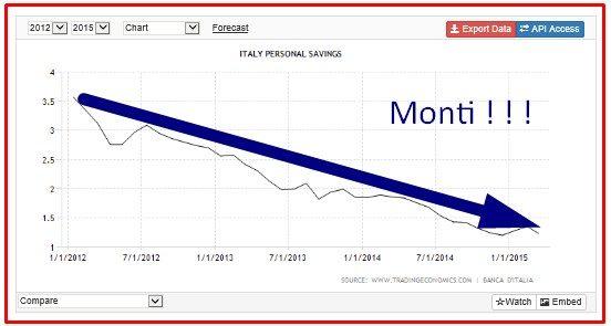 ALITALIA VOLA COME ITALIA capacità risparmio
