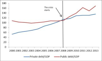 Greece-Debt-GDP