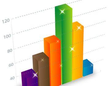 statistiche (1)