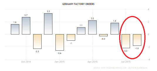 germany-factory-orders