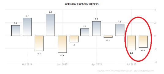germany-factory-orders