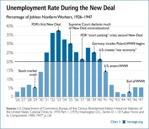 new-deal-unemployment1 (2)
