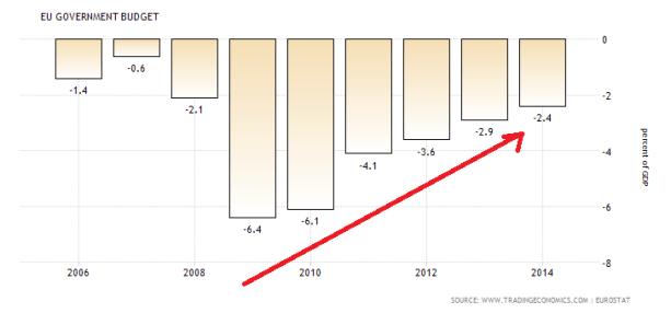 euro-area-government-budget (1)