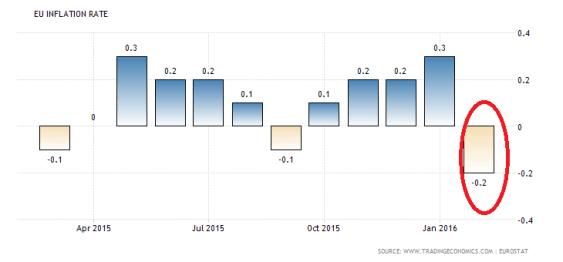 euro-area-inflation-cpi (1)