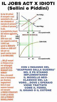 IMMIGRAZIONE, JOBS ACT E MERCATO DEL LAVORO NEOCLASSICO: Scenarieconomici a Canale53!