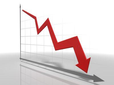 Raffica di dati negativi ad aprile