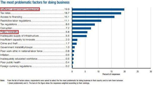 FireShot Screen Capture #307 - '' - www3_weforum_org_docs_WEF_GlobalCompetitivenessReport_2014-15_p