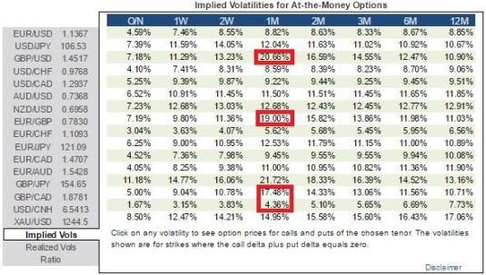 FireShot Screen Capture #317 - 'FX Options Quotes I Forex Options - Investing_com' - www_investing_com_currencies_forex-optio