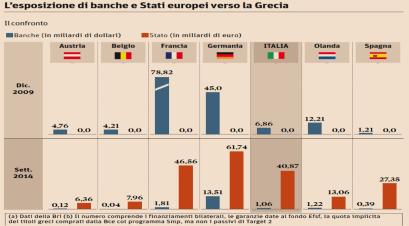 Esposizioni-verso-la-Grecia