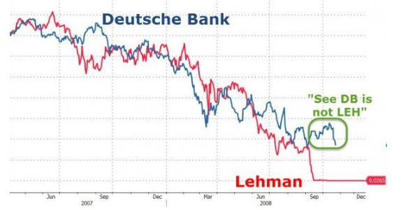 fireshot-screen-capture-466-is-this-why-deutsche-bank-is-crashing-again_-i-zero-hedge-www_zerohedge_com_news_2016-09-20_why-deutsche-bank-crashing-aga