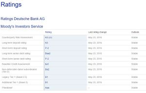 fireshot-screen-capture-467-current-ratings-deutsche-bank-www_db_com_ir_en_current-ratings_h
