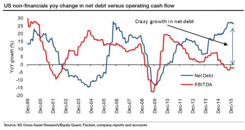 crazy-growth-net-debt_0