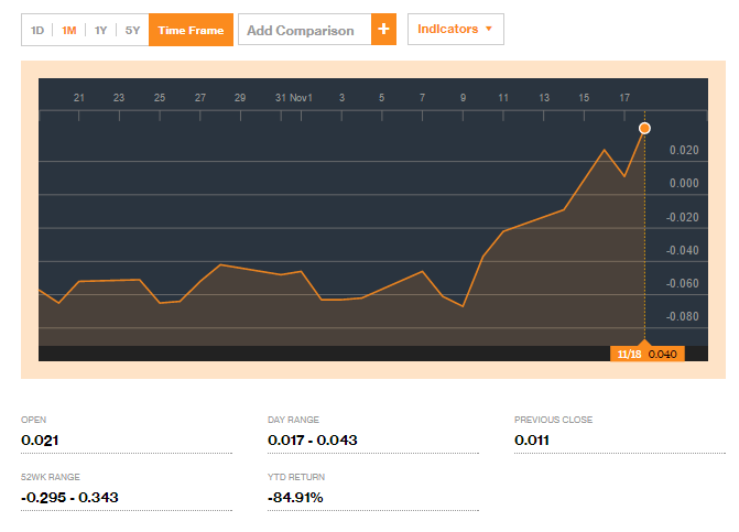 japan-10a-bond-19-11