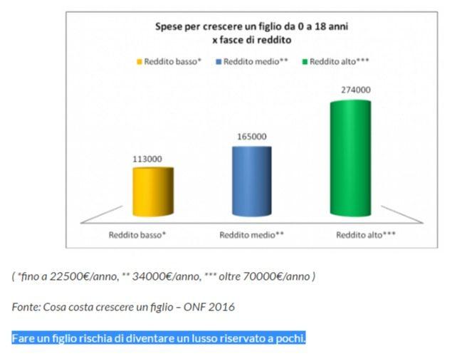Le conseguenze e le ragioni del rapido invecchiamento italico: l'INPS salterà e ci sarà una piccola rivoluzione (semicruenta)